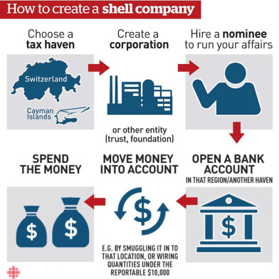 shell-companies-image